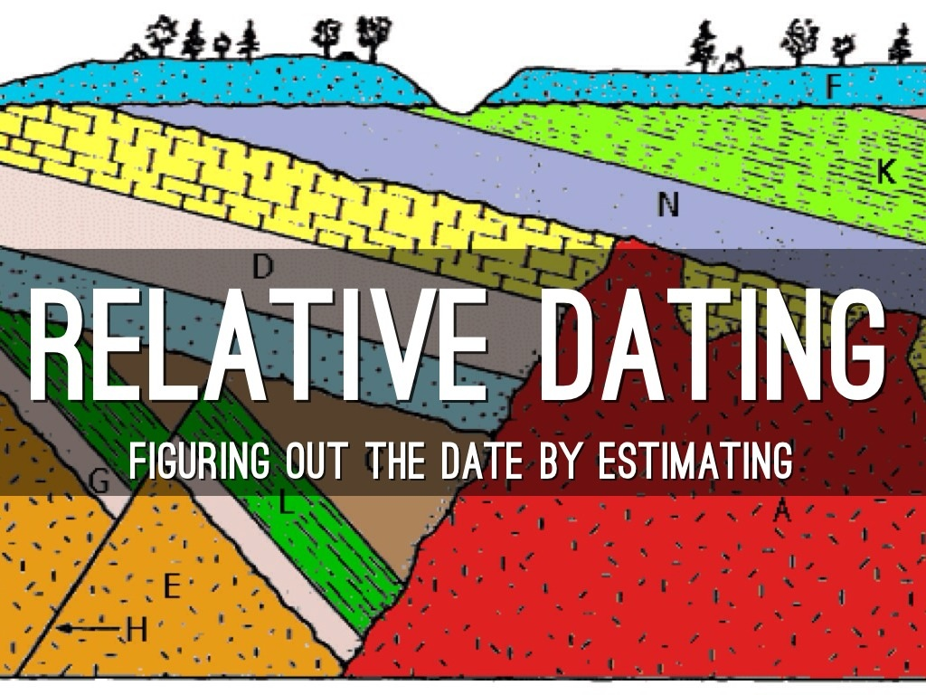 Definition of relative dating